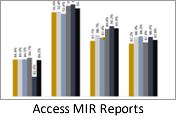 Access to the MIR Reports